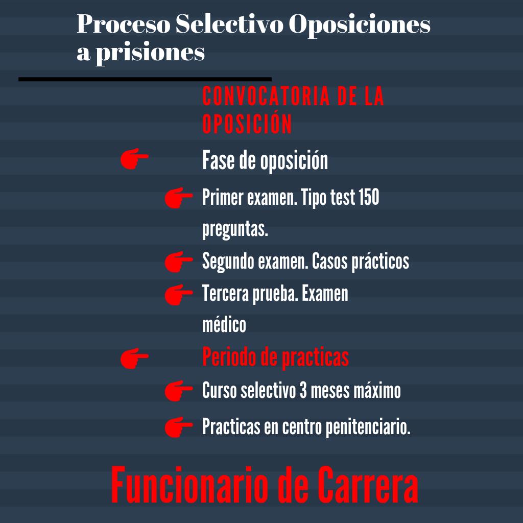 Esquema proceso selectivo oposiciones prisiones