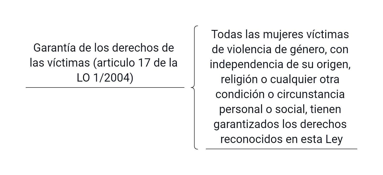 esquemas lo 1_2004